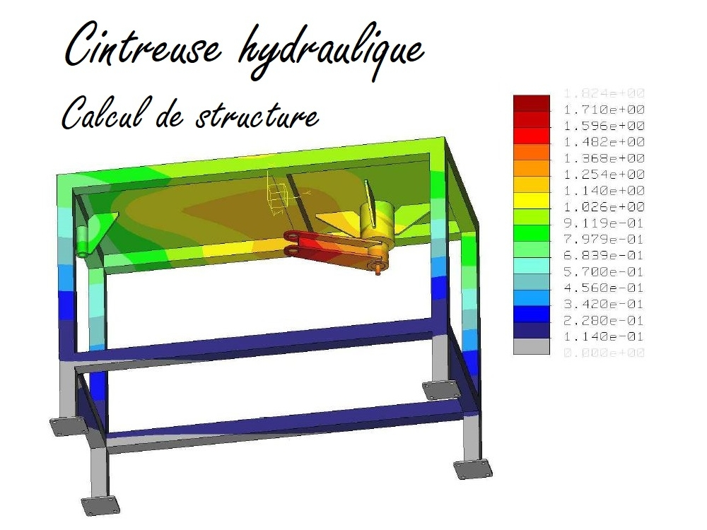 Cintreuse hydraulique - Calcul