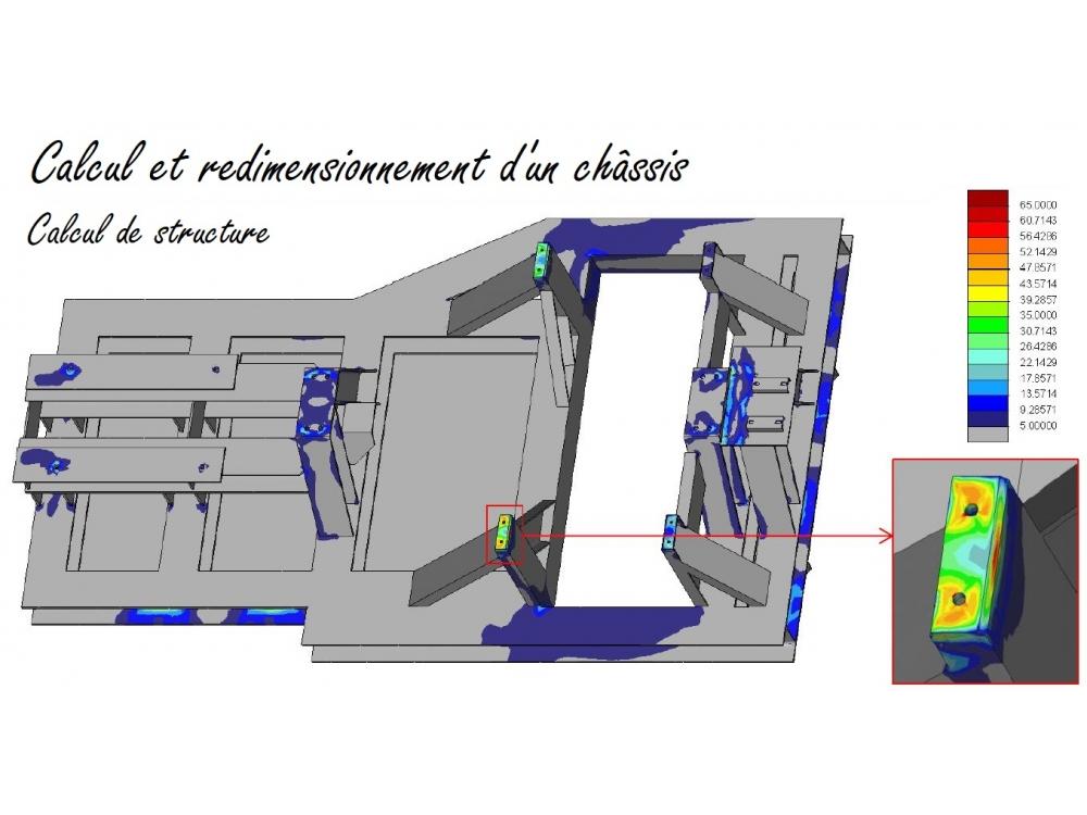 Calcul et redimensionnement d'un châssis - Calcul